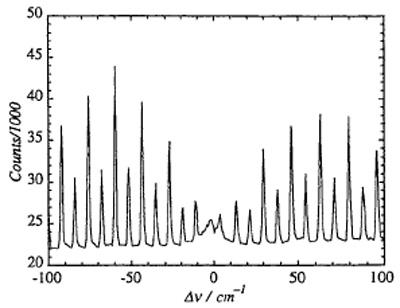 Ergebnisse der Exakten Naturwissenschaften: Fünfter Band 1926